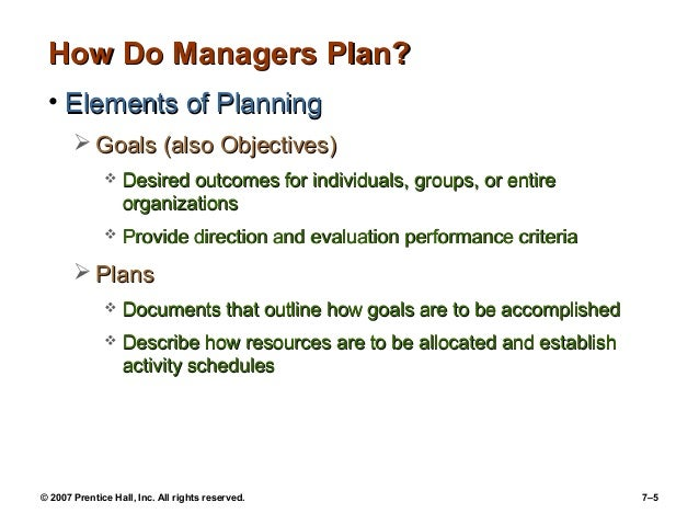 foundations of planning in management The five management functions of planning,organizing,con-trolling, directing, and staffing are brought to life and con-  introduction to management and leadership.