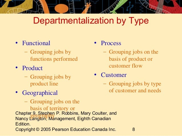 essay on departmentalization Organizing an organization through departmentalization is common in this lesson, you'll learn what departmentalization is, some types of.