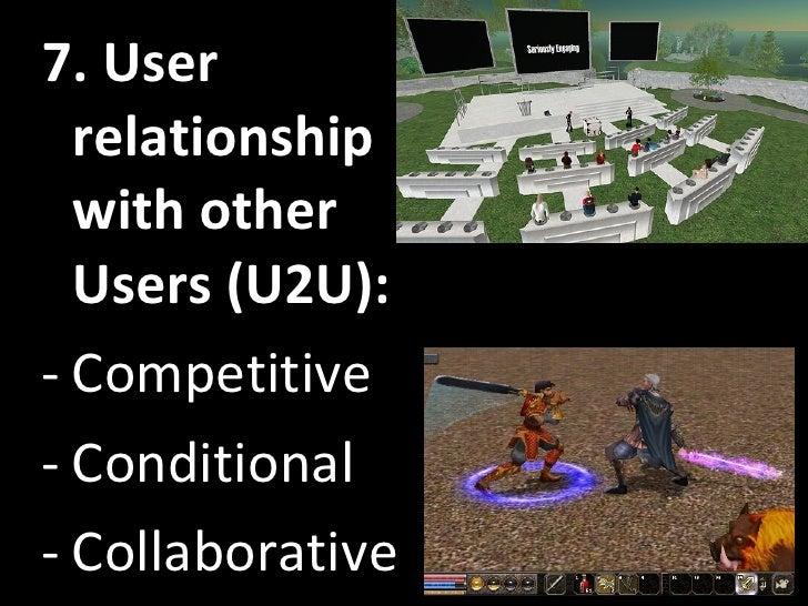 <ul><li>7. User relationship with other Users (U2U): </li></ul><ul><li>Competitive </li></ul><ul><li>Conditional </li></ul...