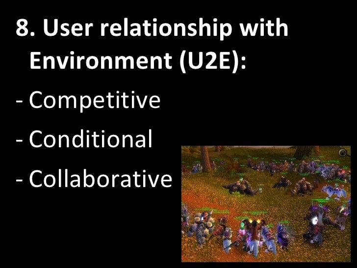 <ul><li>8. User relationship with Environment (U2E): </li></ul><ul><li>Competitive </li></ul><ul><li>Conditional </li></ul...