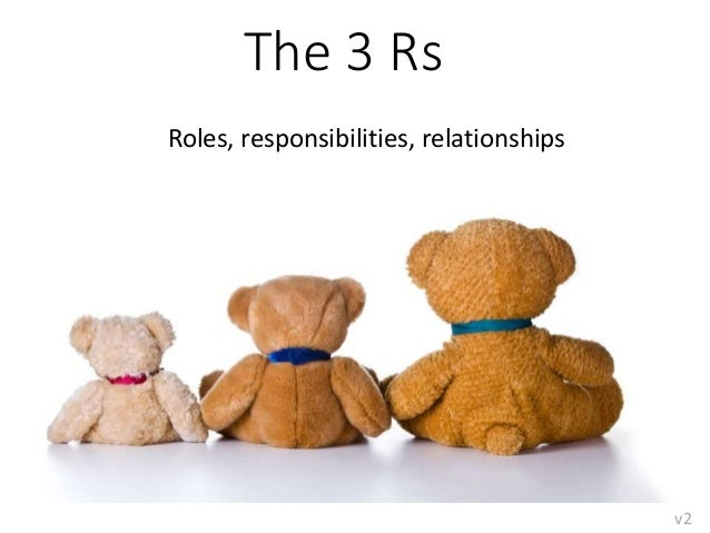The 3 Rs Roles, responsibilities, relationships v2