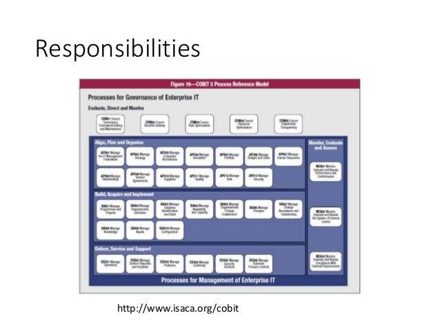 understanding roles responsibilities and relationships in Download presentation powerpoint slideshow about 'understanding roles, responsibilities and relationships in education and training' - adamjackson.