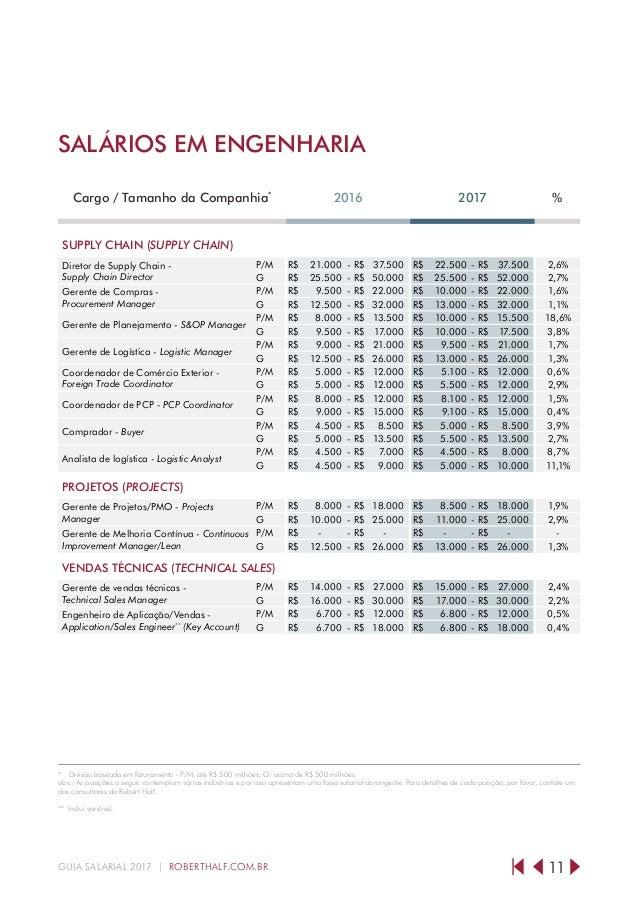 guide salarial 2017 robert half