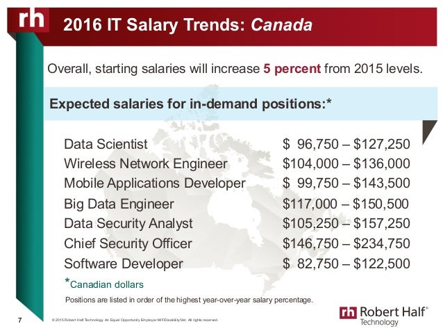 Robert half technology salary guide 2014