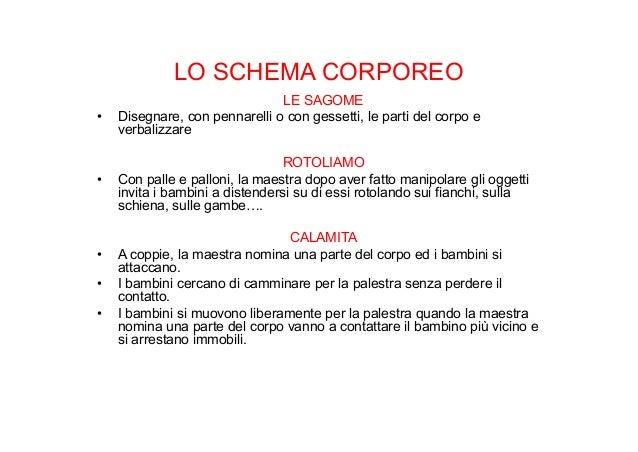 Roberta costruire 2 for Schema corporeo scuola infanzia maestra gemma