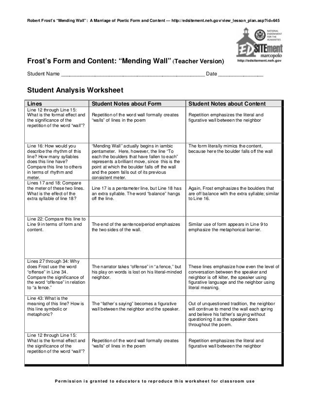 essay on mending wall This lesson plan would work for 10th grade students or could be adapted to older or younger students analyze robert frost's mending wall together as a class.