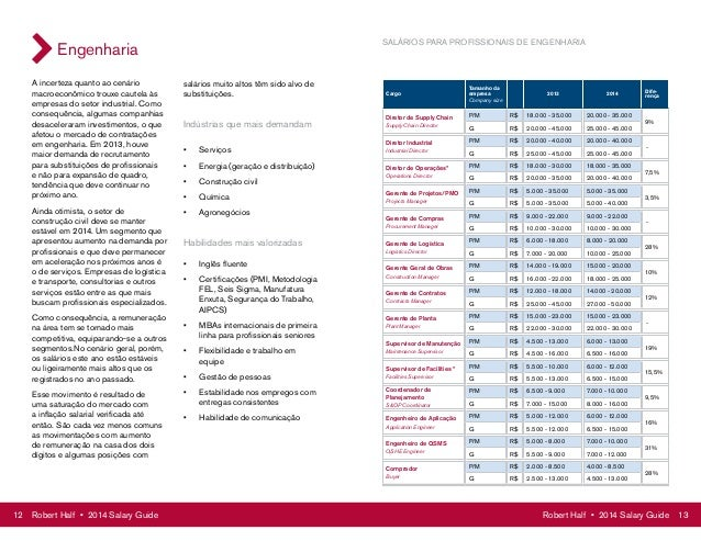 robert half salary guide 2014 pdf