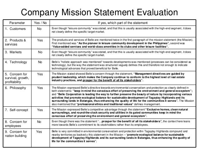 Mission statement evaluation