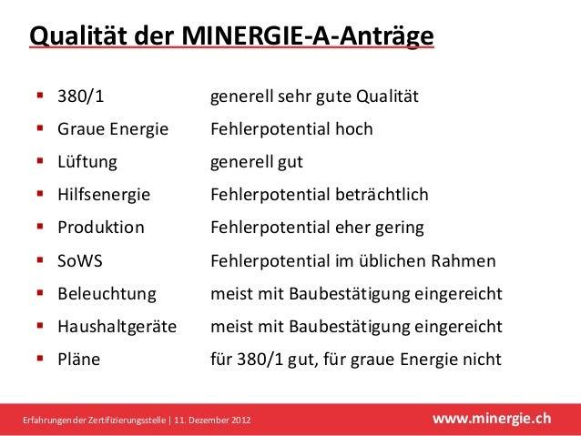 Qualität der MINERGIE-A-Anträge    380/1                                    generell sehr gute Qualität    Graue Energie...