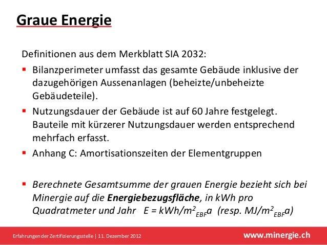 Graue Energie   Definitionen aus dem Merkblatt SIA 2032:    Bilanzperimeter umfasst das gesamte Gebäude inklusive der    ...