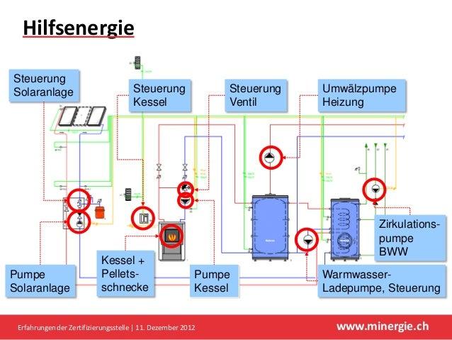 HilfsenergieSteuerungSolaranlage                           Steuerung               Steuerung   Umwälzpumpe                ...