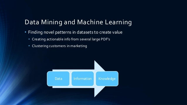 msc dissertation data mining Project topics for msc computer science provide magnificent service for students (be, btech, me, mtech) and research colleagues (phd/ms) to accomplish  data mining .