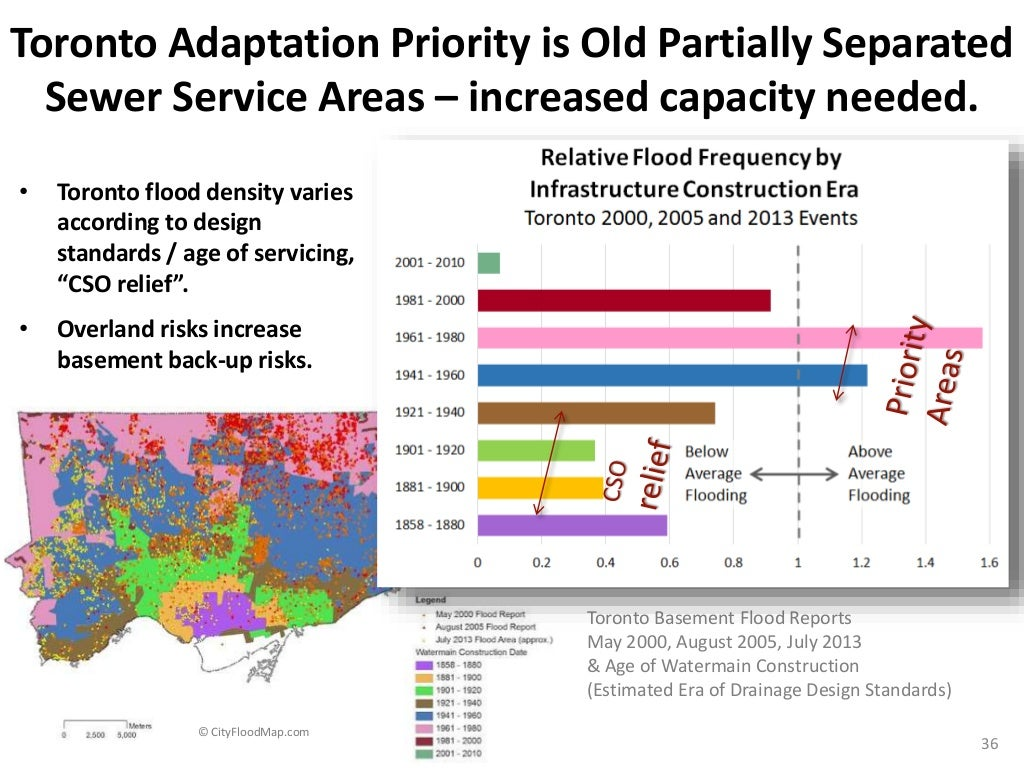 "• Toronto flood density varies according to design standards / age of servicing, ""CSO relief"". • Overland risks increase b..."