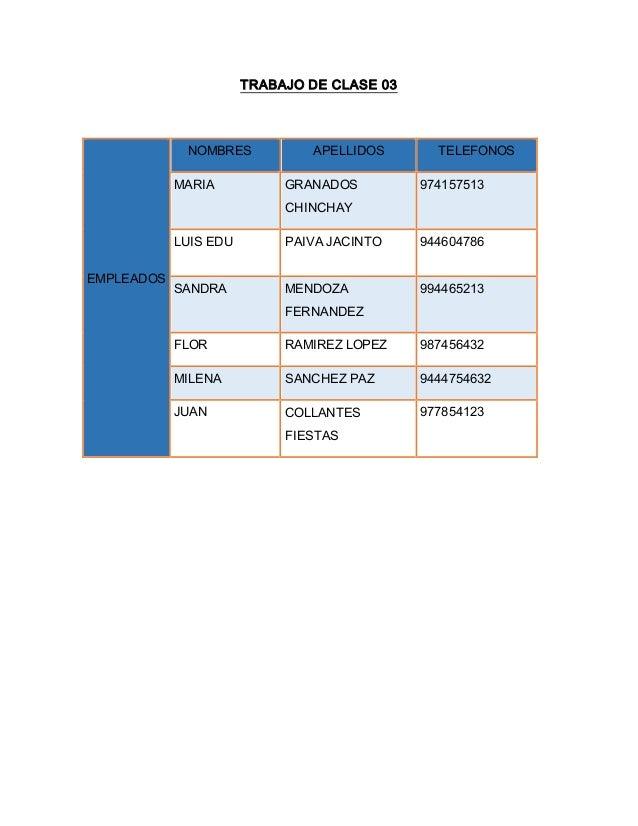 TRABAJO DE CLASE 03 EMPLEADOS NOMBRES APELLIDOS TELEFONOS MARIA GRANADOS CHINCHAY 974157513 LUIS EDU PAIVA JACINTO 9446047...