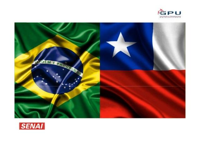 Departamento Regional de São Paulo Formación Técnica Superior En la Movilidad y Pasantías Seminario