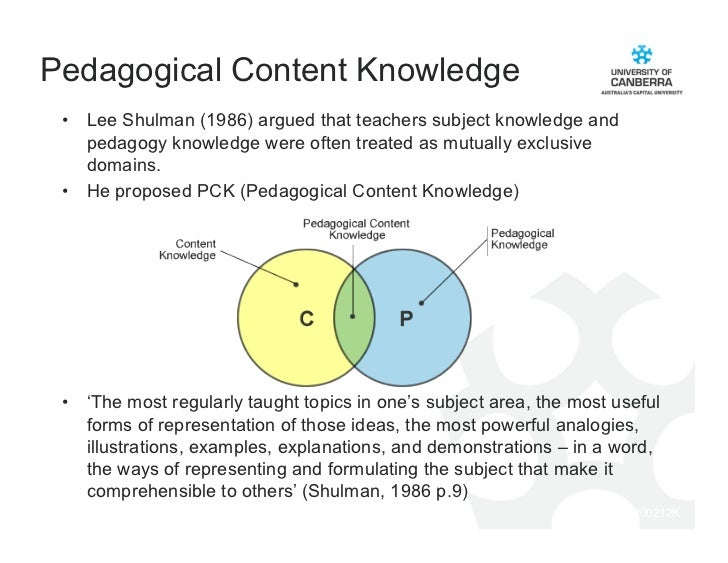 pedagogical knowledge Content and pedagogical knowledge the college of education at arkansas tech university in support of these findings is committed to developing within its professionals of the 21st century the content and pedagogical knowledge, skills, and dispositions to assist.