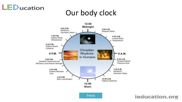 """Circadian Lighting: Lighting for Behavioral Health is different. • """"How circadian lighting can improve health, sleep and m..."""
