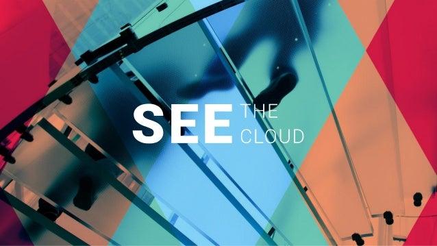#SEETHECLOUD GDPR & de Cloud Robert Veenstra