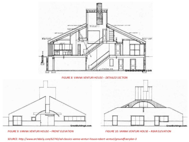 Sdscad House Plans 18 furthermore Case Studies likewise 30490 also 7 besides Cad Files. on gable house plans