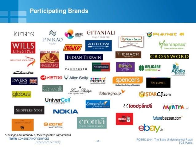 indian retail market 208 pdf