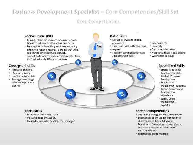 skills and competencies As a competency specialist, we're often asked whether there is any difference between skills and competencies are they just different words for the same thing, or do they function differently as.