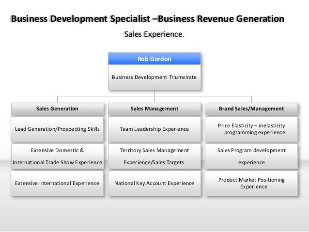 Rob Gordon Sales Skill Sets Core Competencies 2