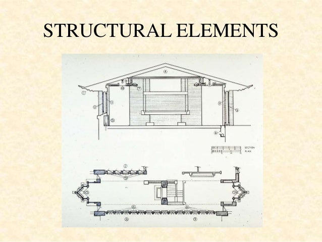 FRANK LLYOD WRIGHT ROBIE HOUSE ANALYSIS