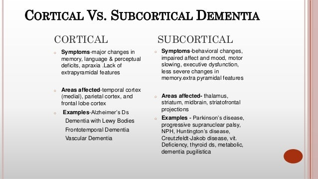 Approach To A Patient With Dementia
