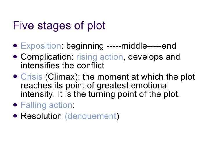 Five stages of plot <ul><li>Exposition : beginning -----middle-----end </li></ul><ul><li>Complication:  rising action , de...