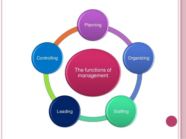 planning as a management fuction Chapter 2: the managerial functions 3 define management and discuss how the primary managerial functions are the ability to plan,organize,and.