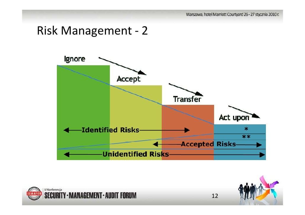 Risk and return concept pdf