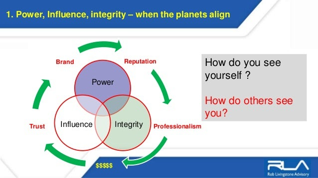 Influence, Power, Integrity and your career in IT Slide 3