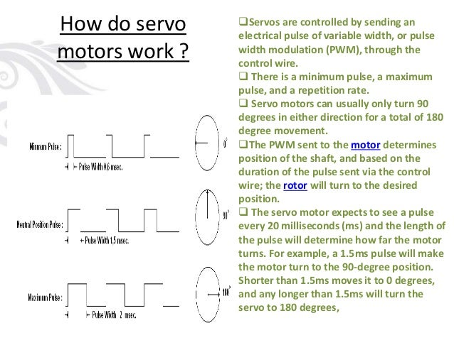 how the servo motor works
