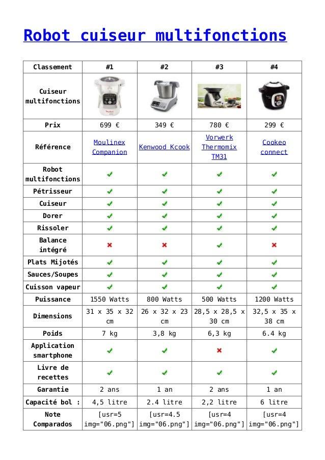 Robot cuiseur multifonctions Classement #1 #2 #3 #4 Cuiseur multifonctions Prix 699 € 349 € 780 € 299 € Référence Moulinex...