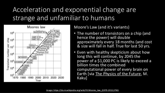Acceleration and exponential change are strange and unfamiliar to humans • The Law of Accelerating Returns — technology cr...