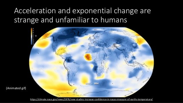 Acceleration and exponential change are strange and unfamiliar to humans • We tend to believe that change is mostly smooth...