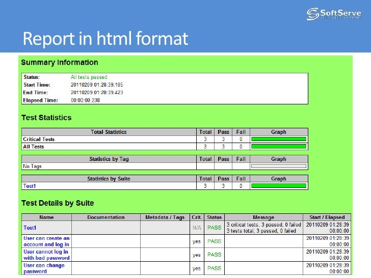 Plain text test cases presentation<br />***Test Cases***<br />User can create an account and log in<br />Create Valid Use...