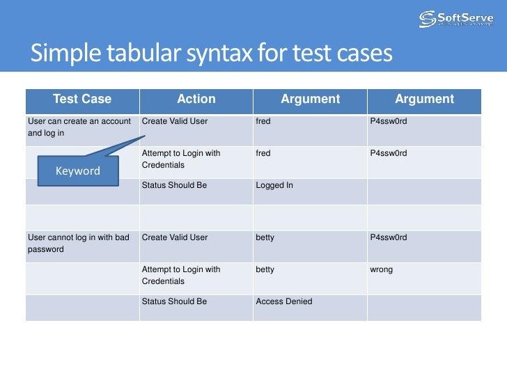 Simple tabular syntax for test cases<br />Keyword<br />