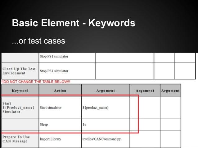 Basic Element - Keywords...or test cases