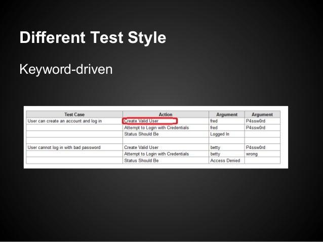 Different Test StyleKeyword-driven
