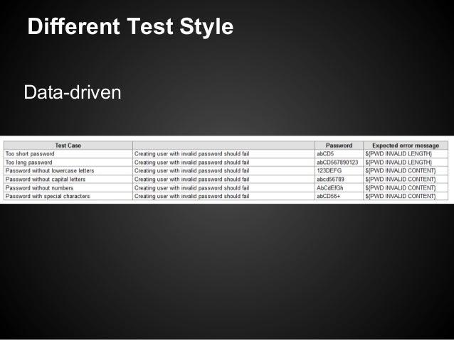 Different Test StyleData-driven