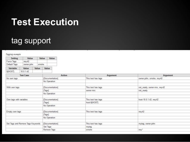 Test Executiontag supportnice test result in HTML