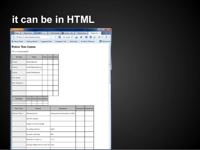 it can be in HTML