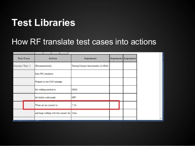 Test LibrariesHow RF translate test cases into actions