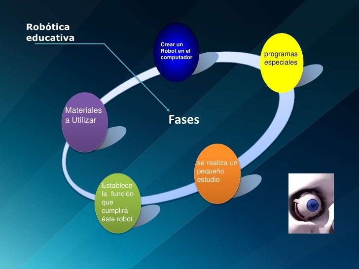 Robótica educativa<br />Crear un Robot en el computador <br />programas especiales <br />Materiales  a Utilizar <br />Fase...