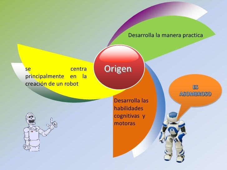 Desarrolla la manera practica <br />Origen <br />se centra principalmente en la creación de un robot<br />Desarrolla las h...