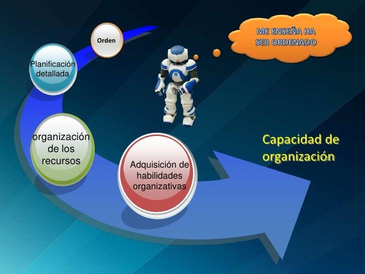 Orden <br />Planificación detallada<br />organización de los recursos<br />ME ENSEÑA HA SER ORDENADO <br />Capacidad de or...