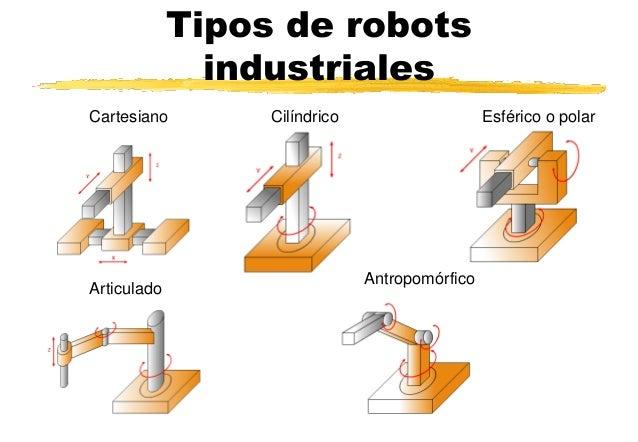 Robotica introducci n - Tipos de sensores de movimiento ...