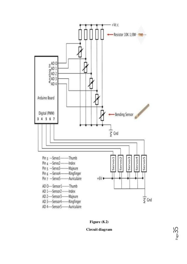 robotic hand 800 Series Ford Tractor Wiring Diagram JCB 525 50 Starting Wirng Diagram jcb robot wiring diagram