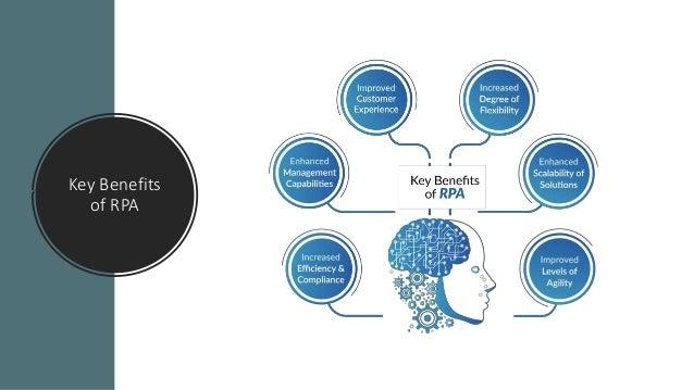 Robotic process automation Introduction